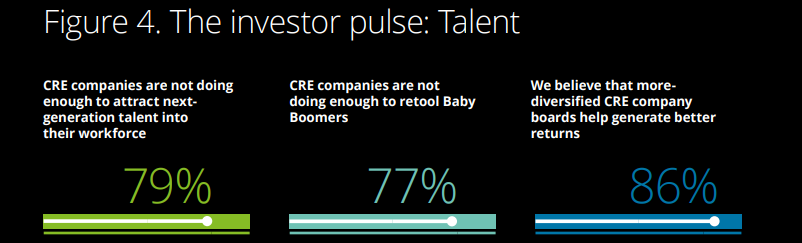 CRE Investors on Talent