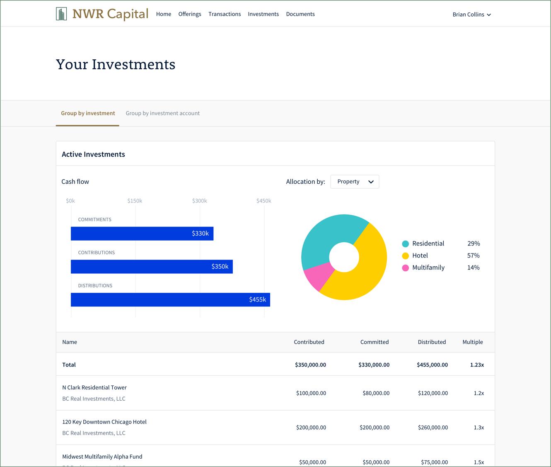 Groundbreaker Investor Reporting Tool Screenshot
